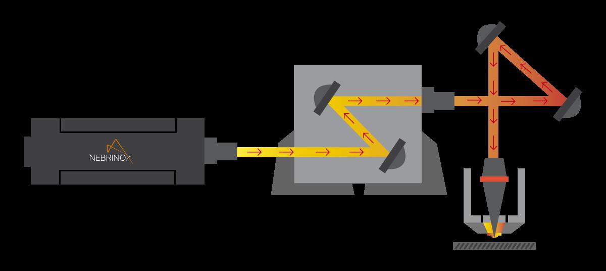estructura laser nebrinox